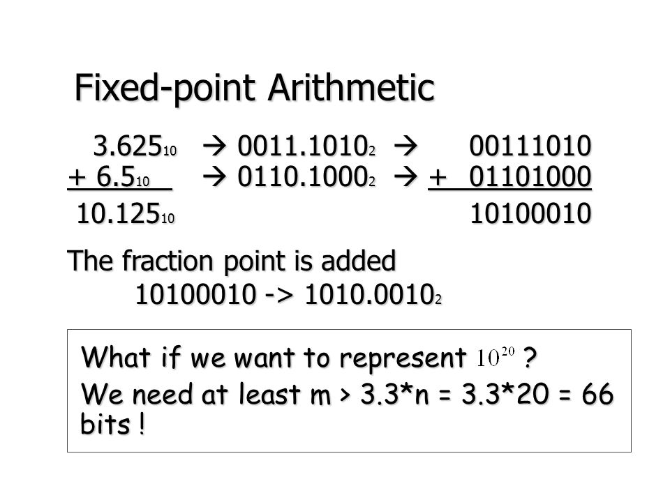 data representation computer arithmetic essay Iii : computer arithmetic data representation of positive and negative data view subtraction process as a process of addition.
