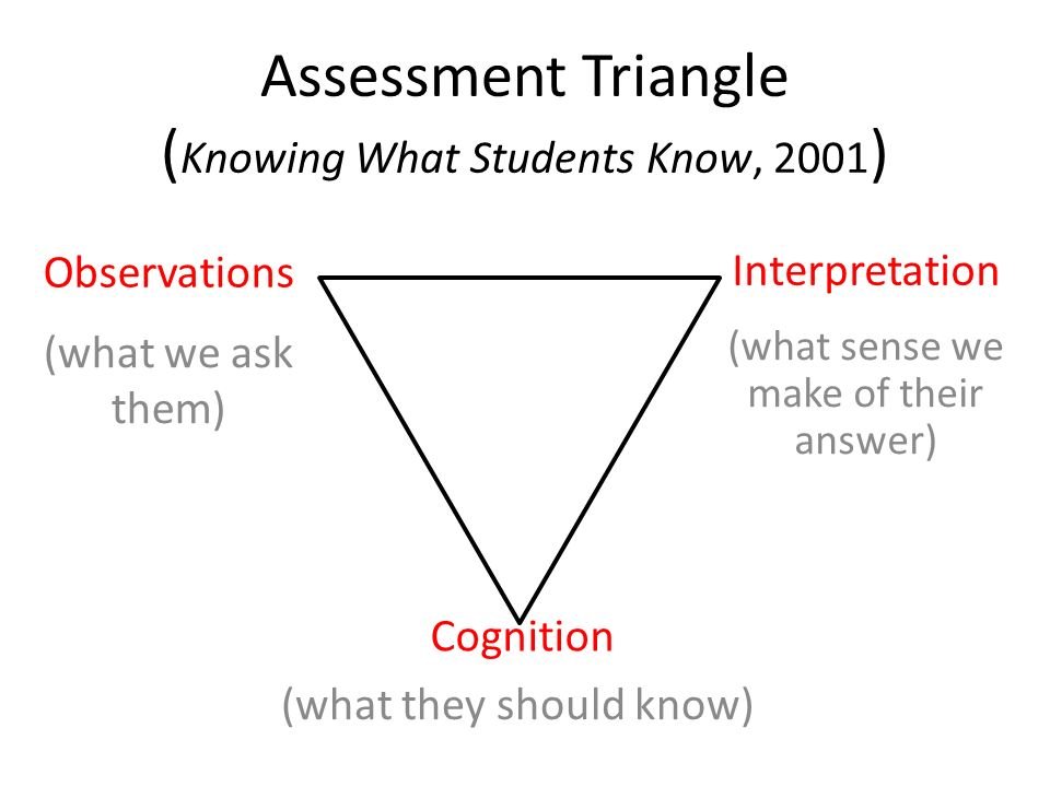 assessing what students learn