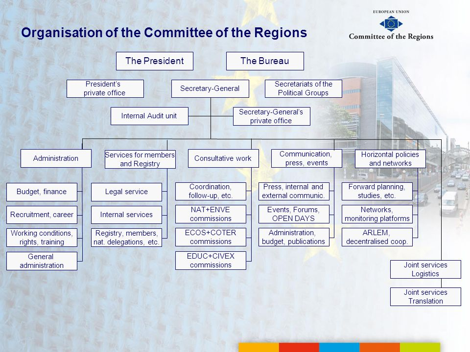 Organisation of the Committee of the Regions