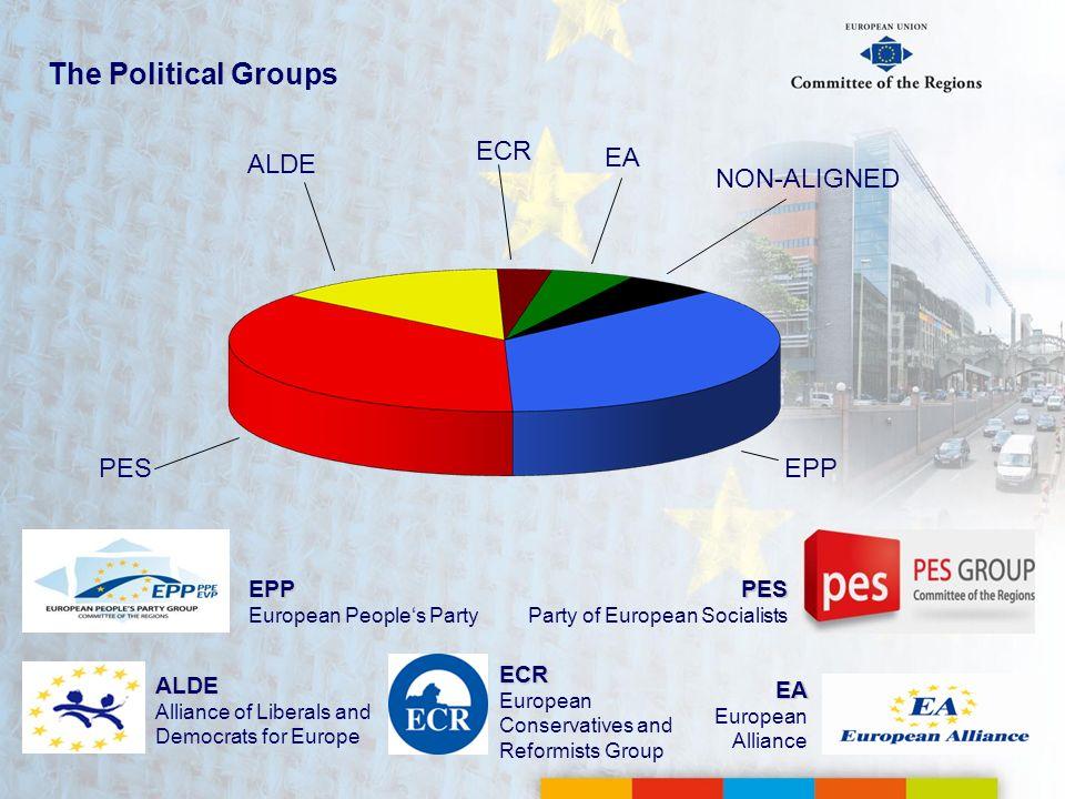 The Political Groups ECR ALDE EA NON-ALIGNED PES EPP EPP PES ECR ALDE