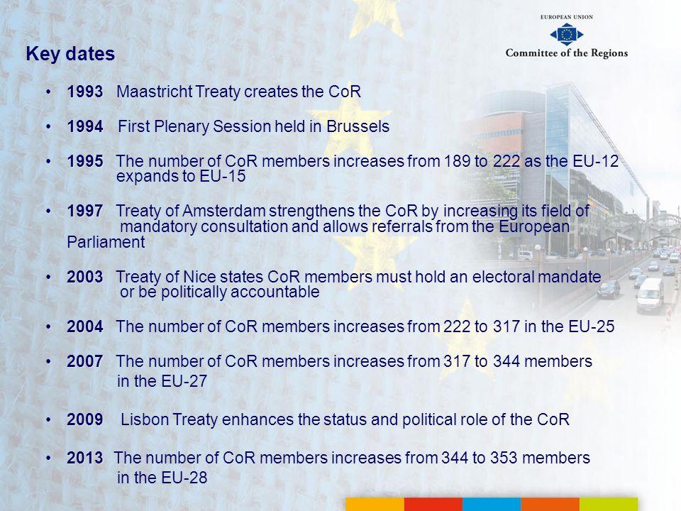 Key dates 1993 Maastricht Treaty creates the CoR