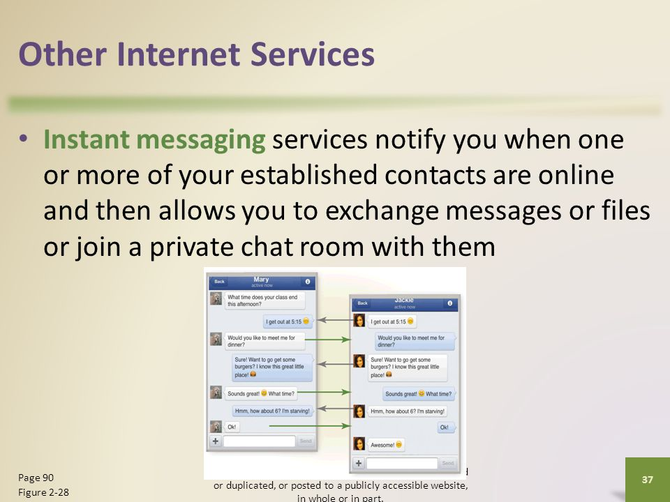 Instant Messages With Others : Objectives overview discuss the evolution of internet