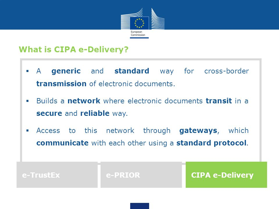 What is CIPA e-Delivery