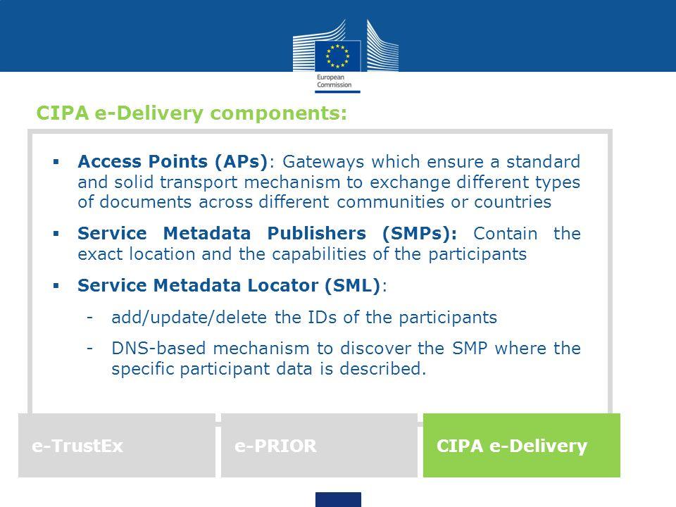 CIPA e-Delivery components: