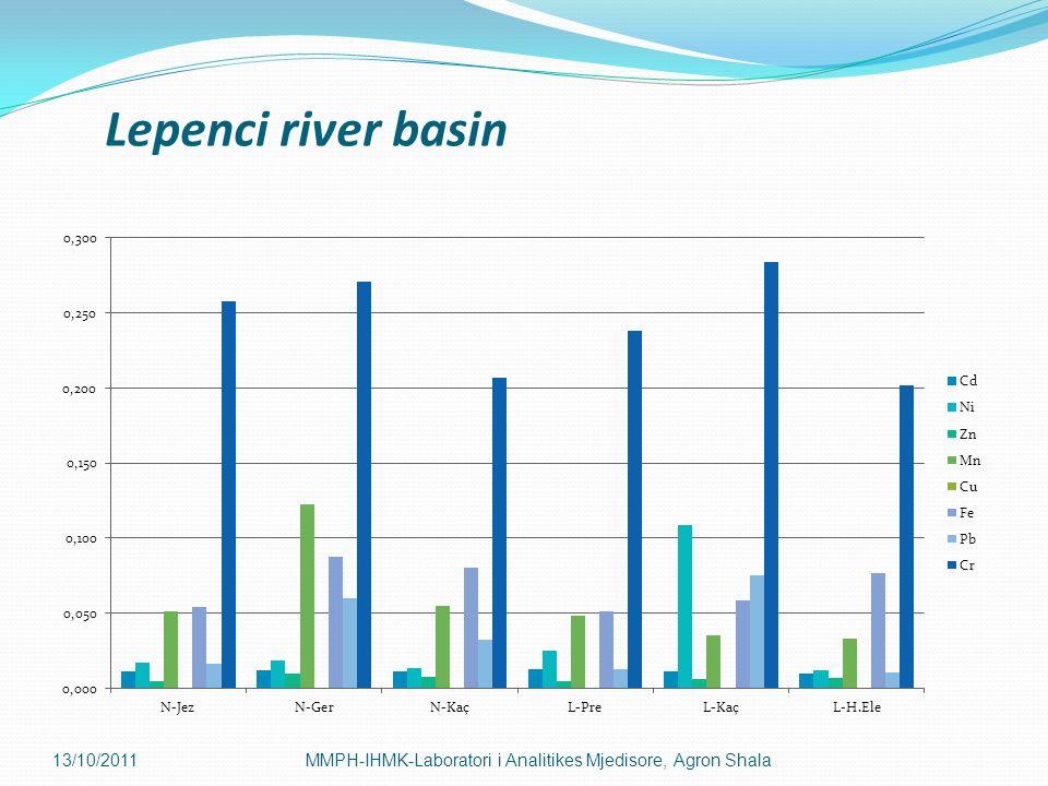 Lepenci river basin 13/10/2011 MMPH-IHMK-Laboratori i Analitikes Mjedisore, Agron Shala