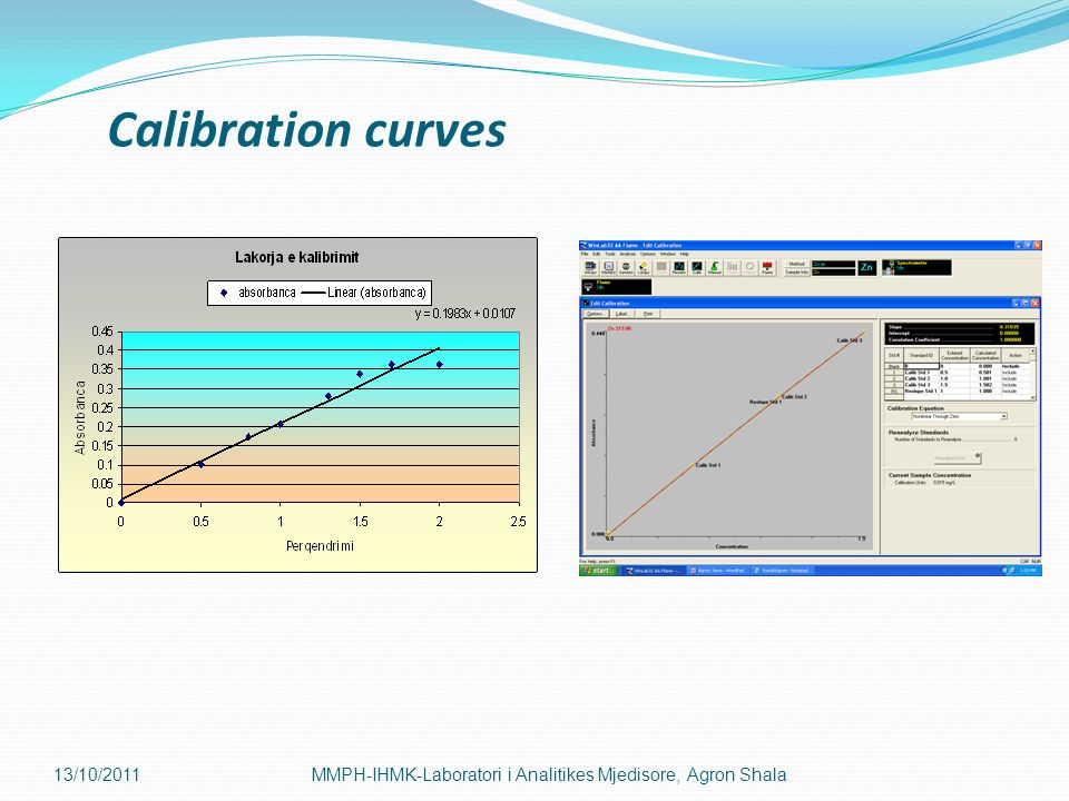 Calibration curves 13/10/2011 MMPH-IHMK-Laboratori i Analitikes Mjedisore, Agron Shala