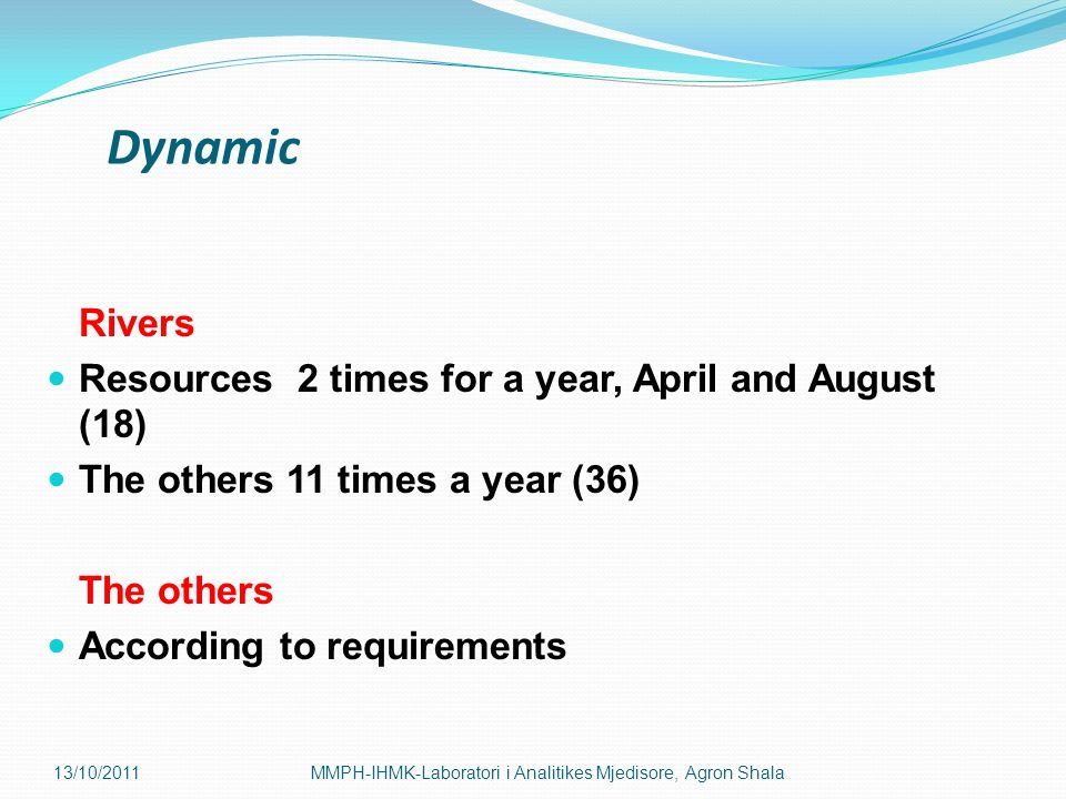 Dynamic Rivers Resources 2 times for a year, April and August (18)