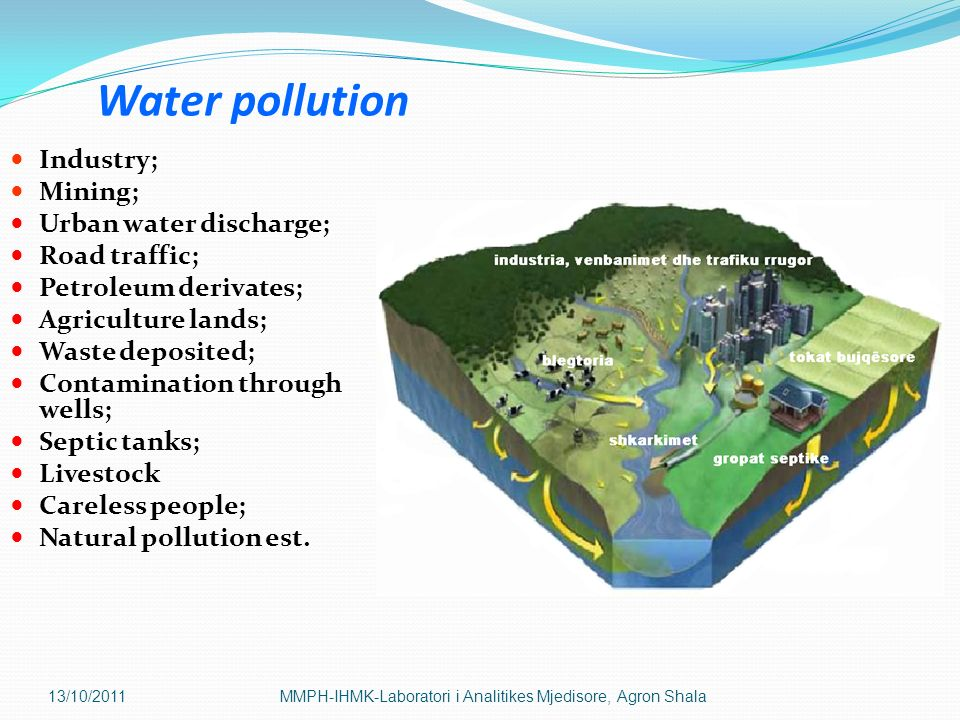 Water pollution Industry; Mining; Urban water discharge; Road traffic;