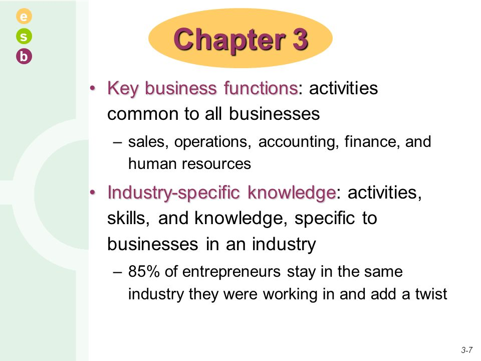 the key functions of a business The four key business functions marketing, operations, human resources, finance by jay novis on 24 august 2012 tweet comments (0) please log in to add your.
