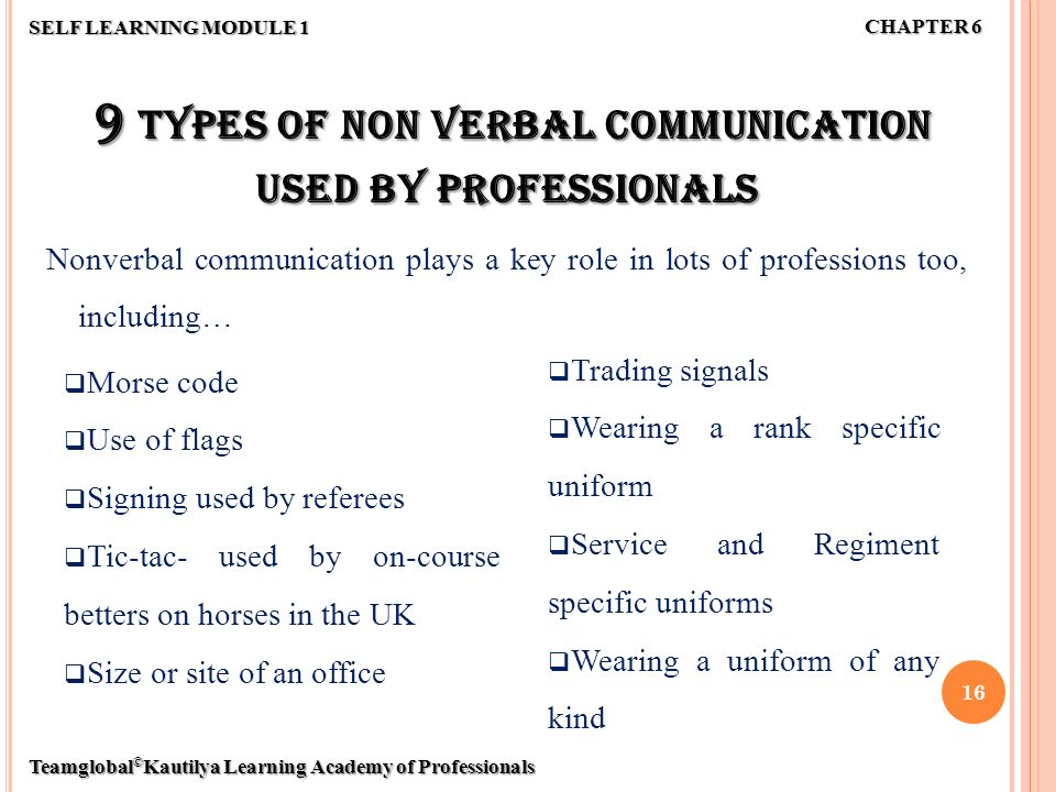 Non-verbal Communication in Different Cultures