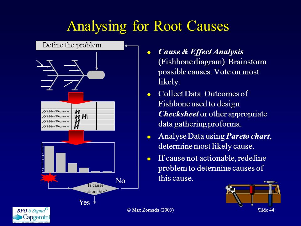 An overview of the dmaic process at work ppt download 44 analysing for root causes ccuart Choice Image