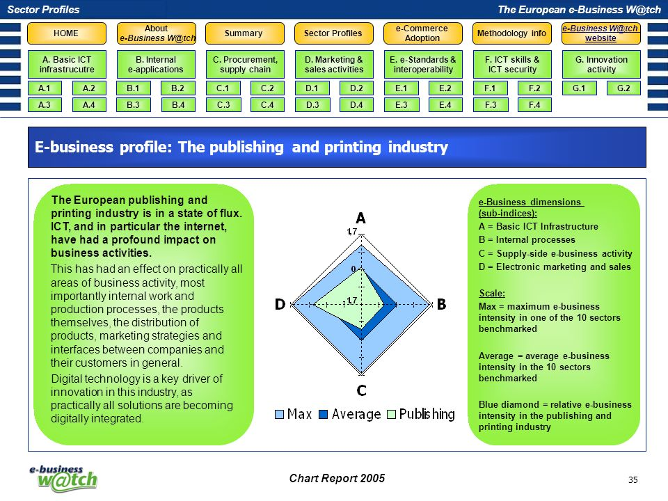 E-business profile: The publishing and printing industry