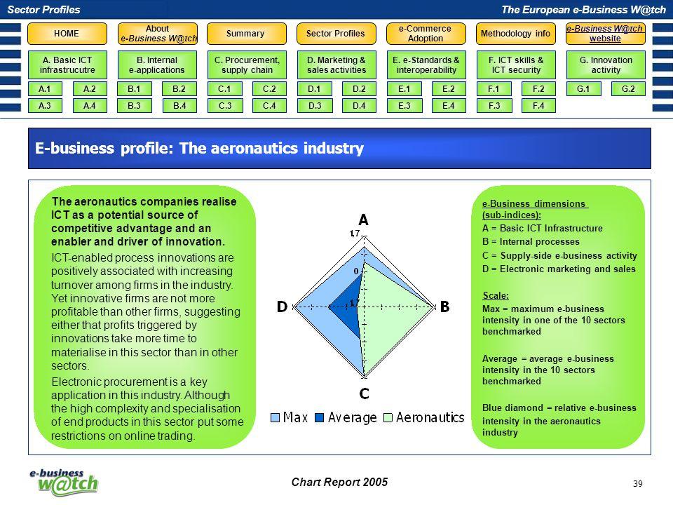 E-business profile: The aeronautics industry