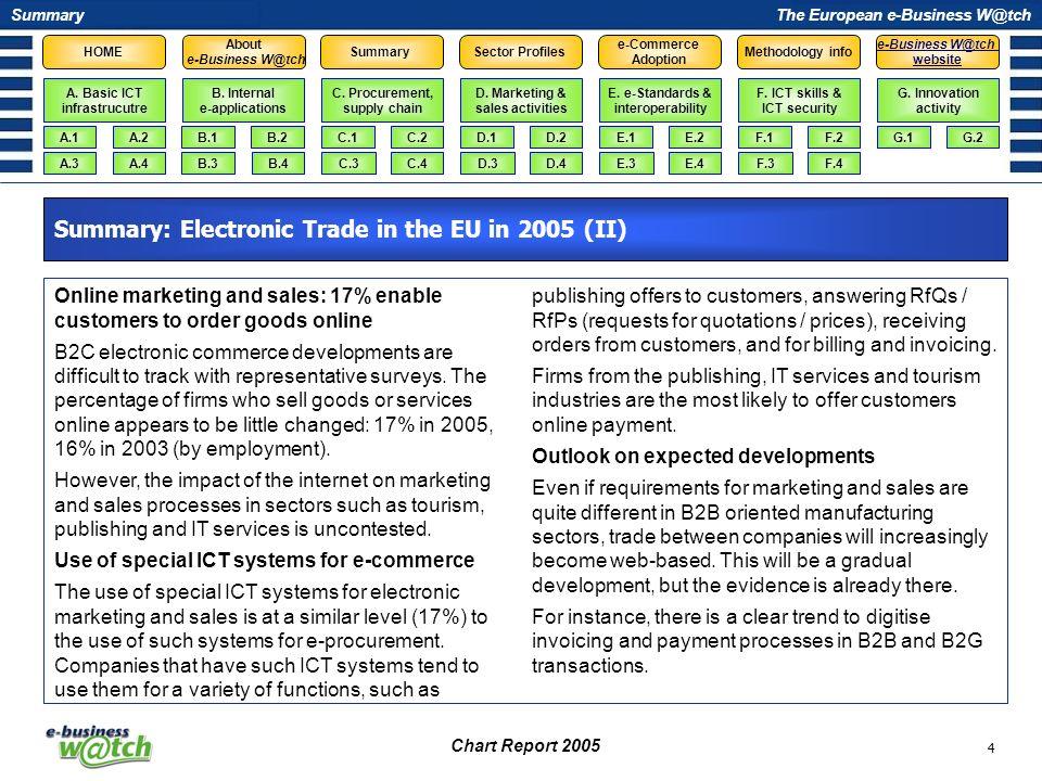 Summary: Electronic Trade in the EU in 2005 (II)