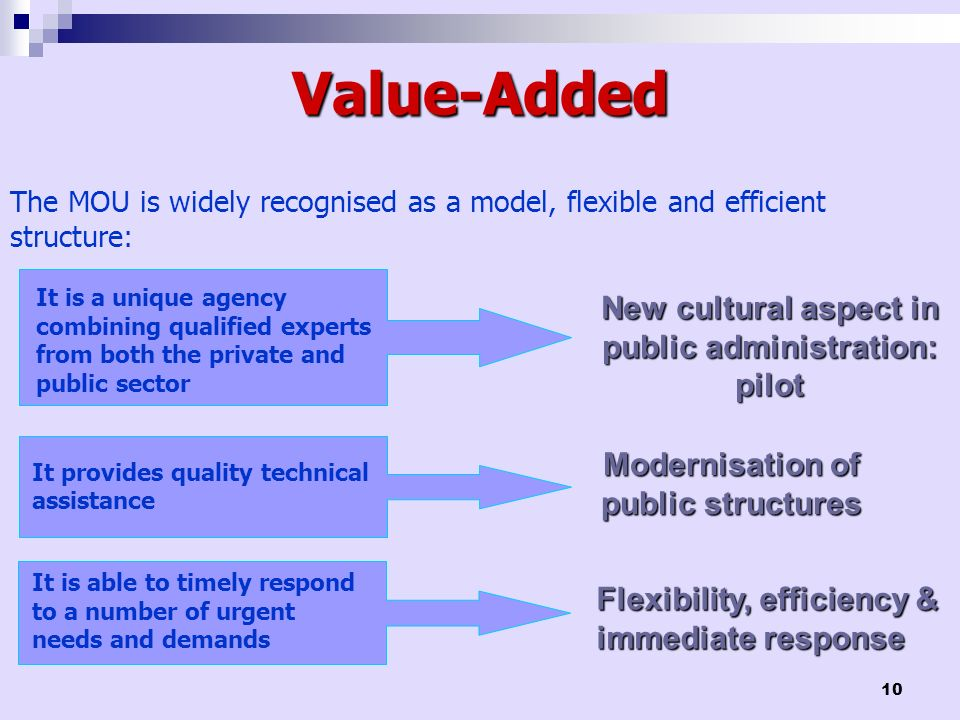 Value-Added New cultural aspect in public administration: pilot