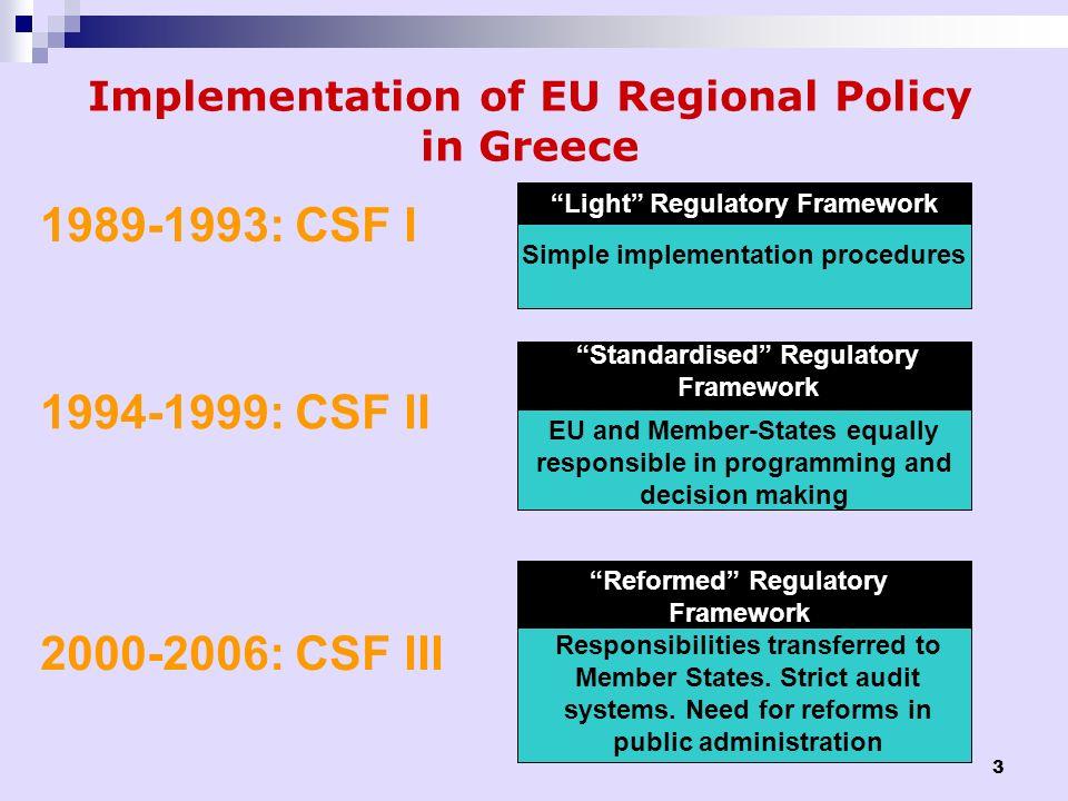 1989-1993: CSF I 1994-1999: CSF II 2000-2006: CSF III