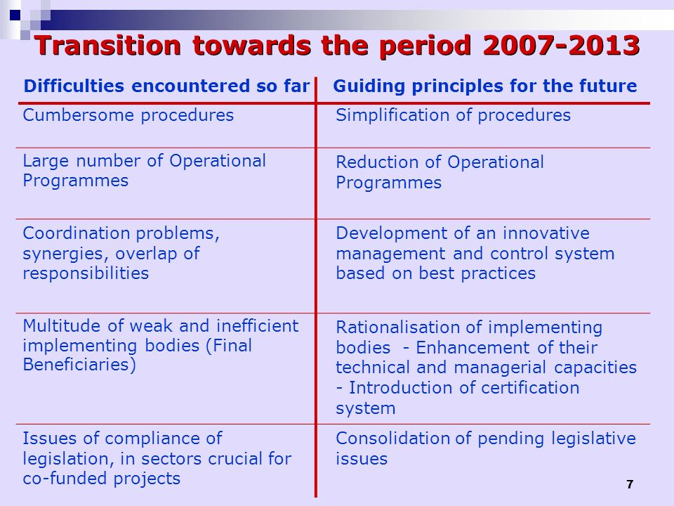 Transition towards the period 2007-2013