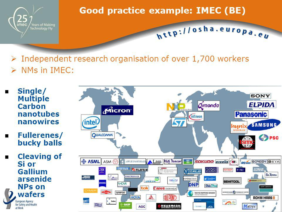 Good practice example: IMEC (BE)