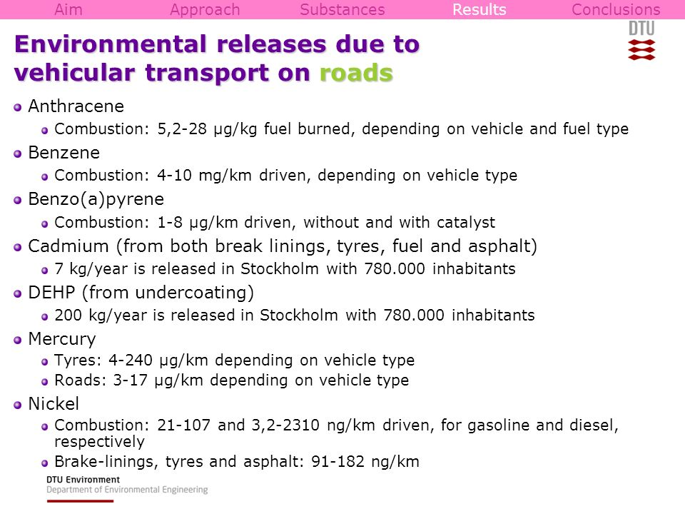 Environmental releases due to vehicular transport on roads
