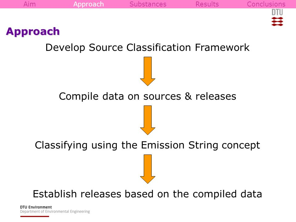 Approach Develop Source Classification Framework