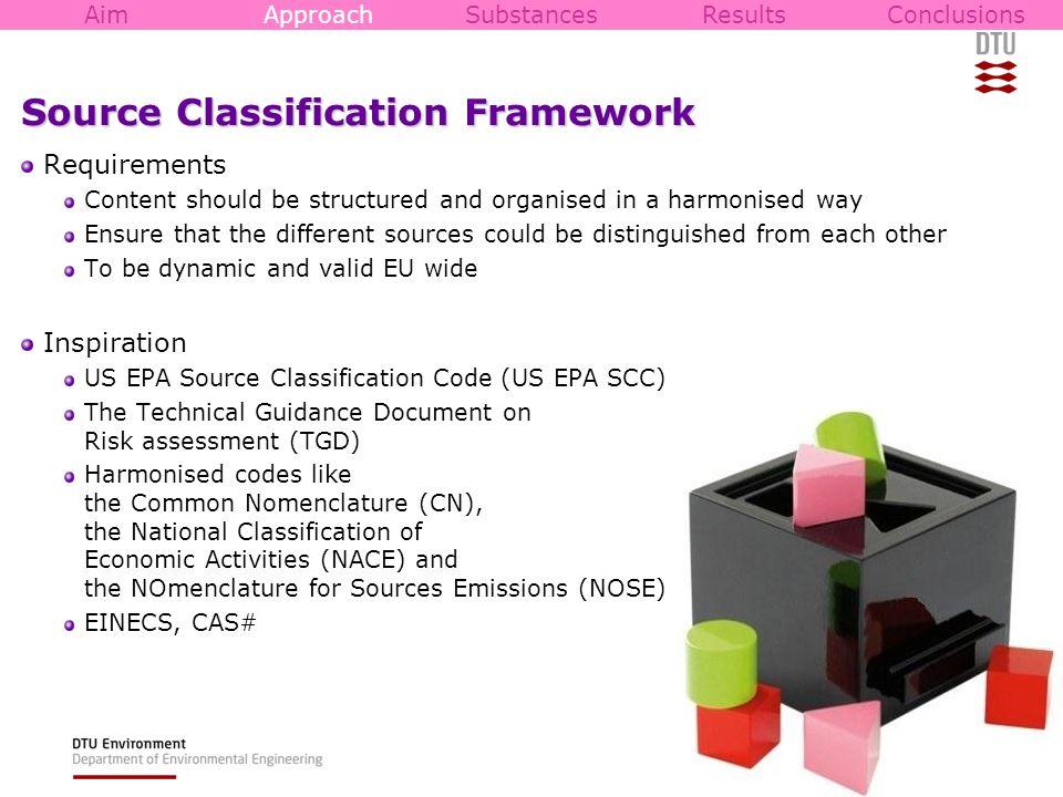 Source Classification Framework