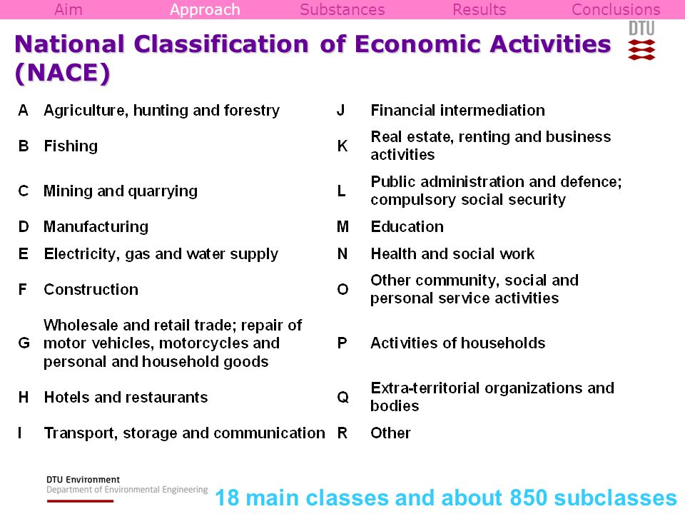 National Classification of Economic Activities (NACE)