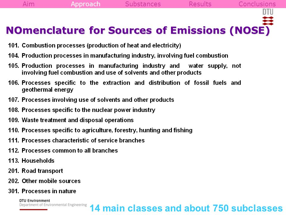NOmenclature for Sources of Emissions (NOSE)