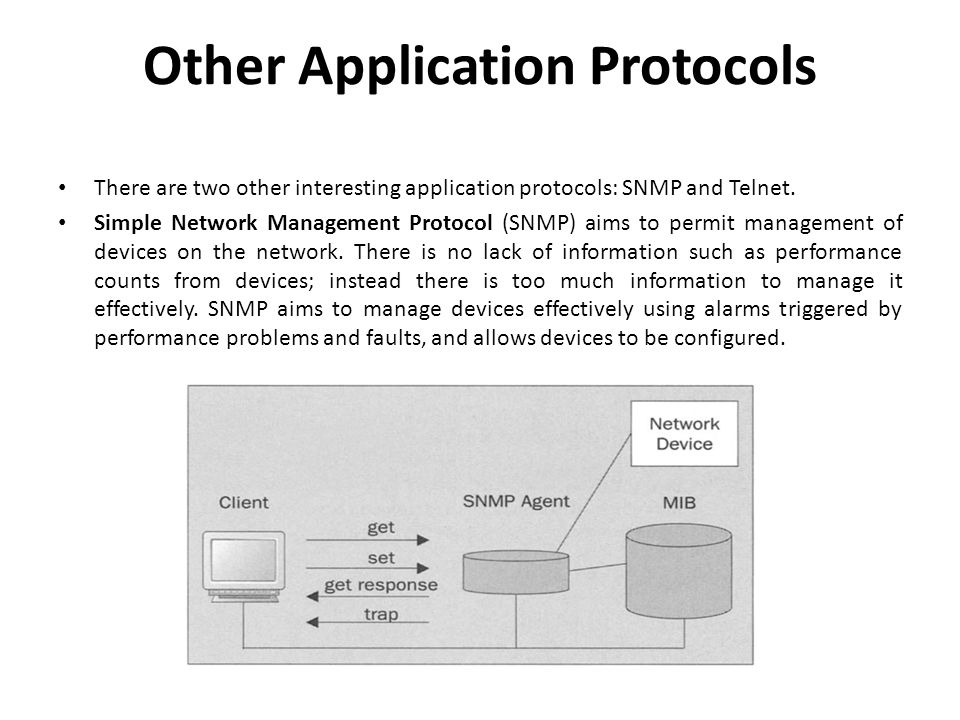 Other Application Protocols