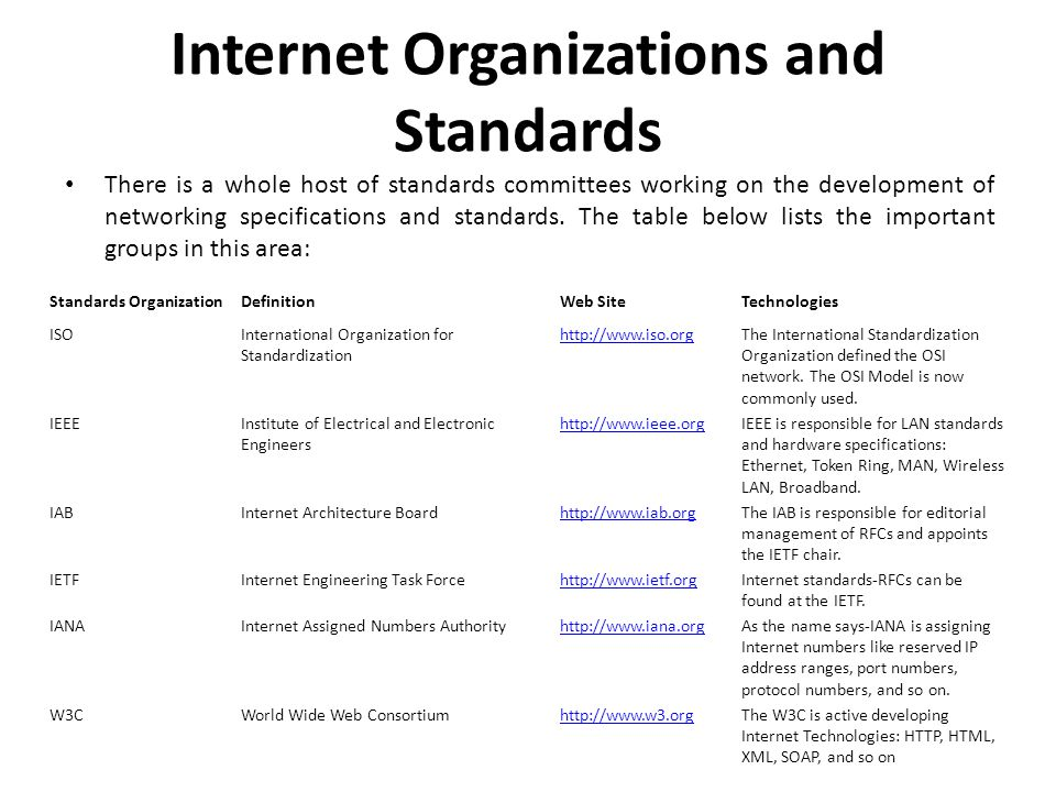 Internet Organizations and Standards