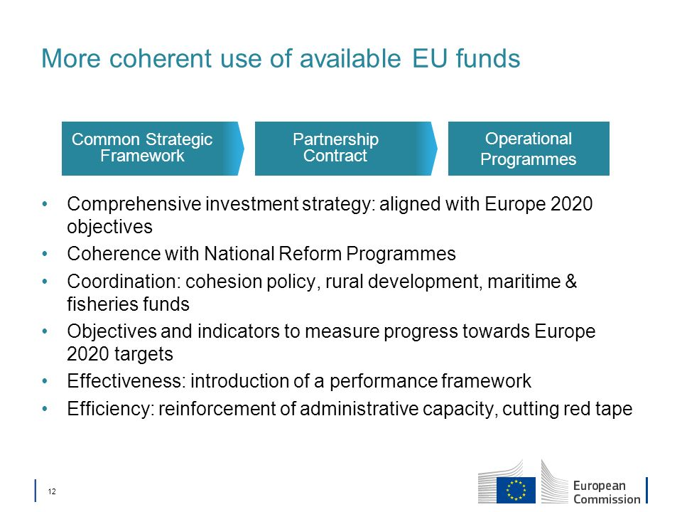 More coherent use of available EU funds