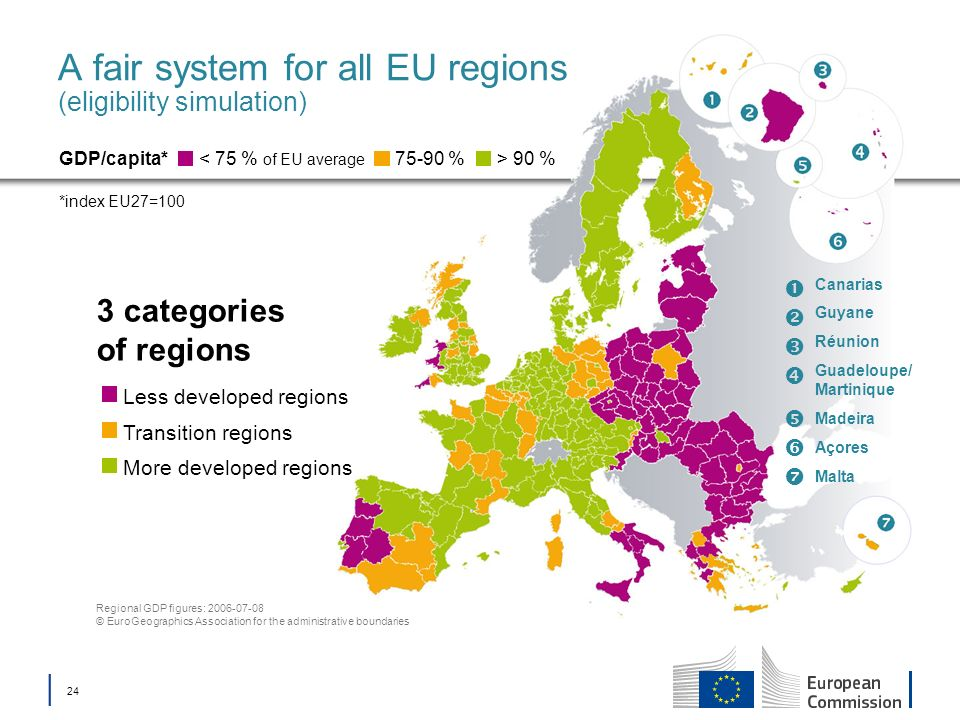 A fair system for all EU regions (eligibility simulation)
