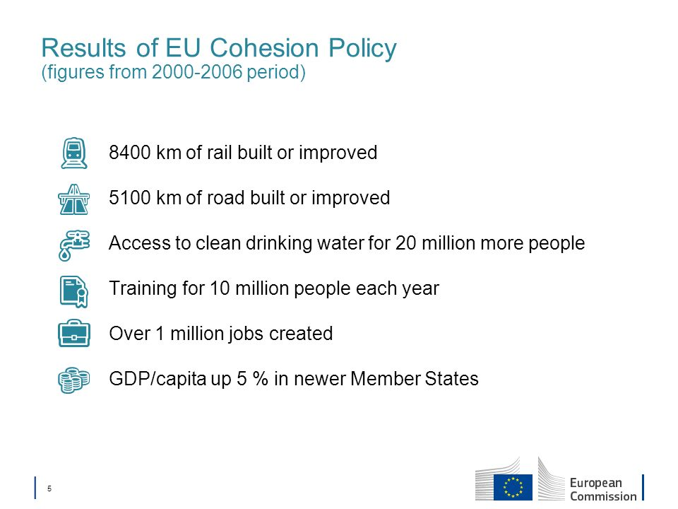 Results of EU Cohesion Policy (figures from period)