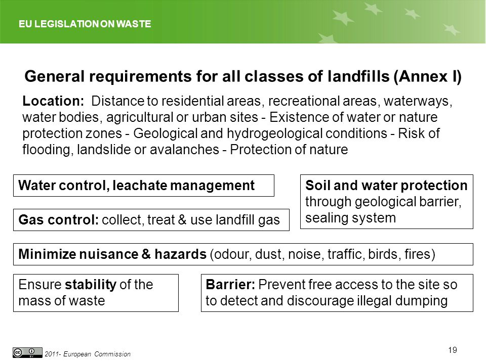 General requirements for all classes of landfills (Annex I)