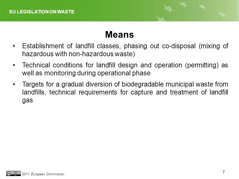Means Establishment of landfill classes, phasing out co-disposal (mixing of hazardous with non-hazardous waste)