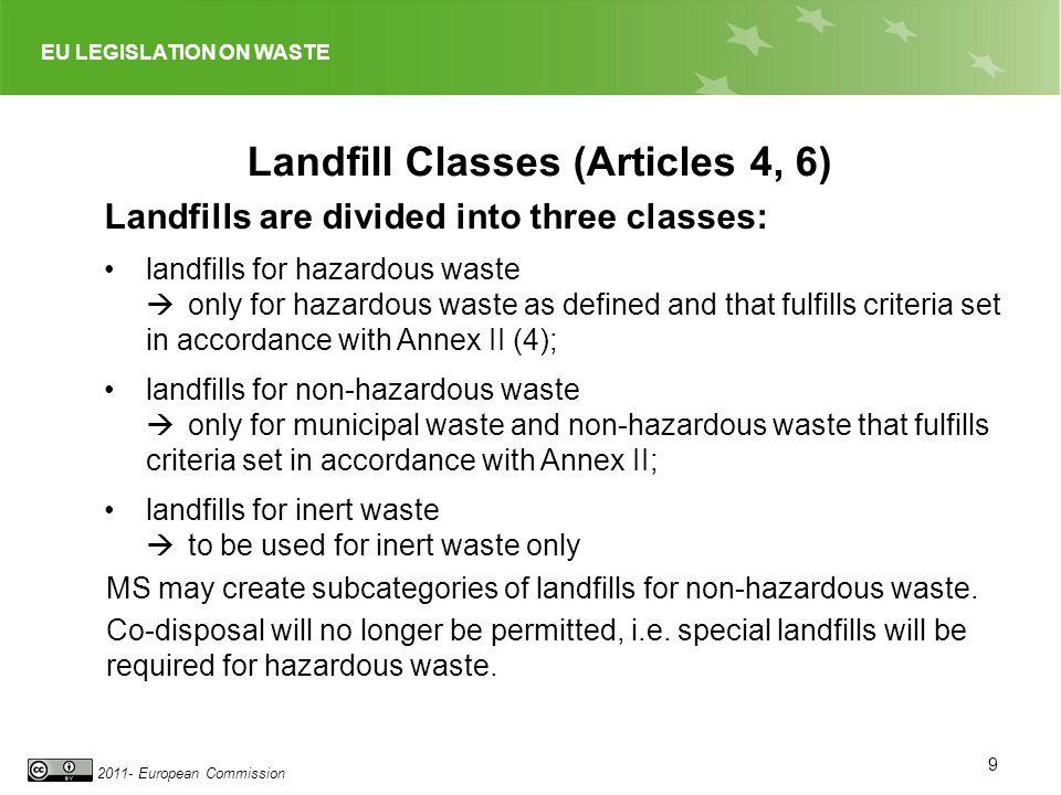 Landfill Classes (Articles 4, 6)