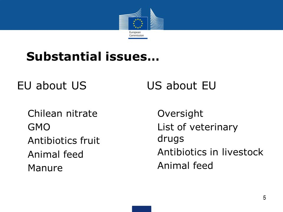 Substantial issues… EU about US US about EU Chilean nitrate GMO