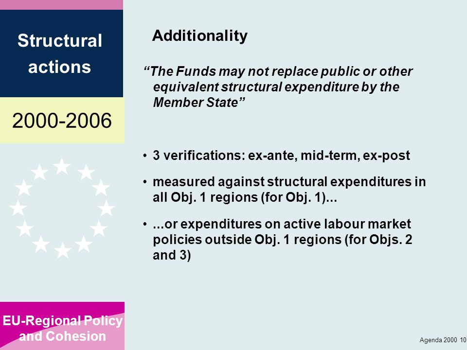 Additionality The Funds may not replace public or other equivalent structural expenditure by the Member State