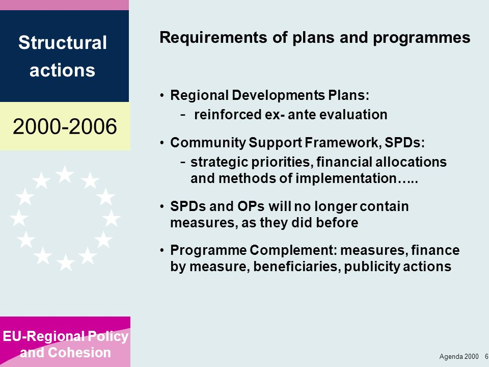 Requirements of plans and programmes