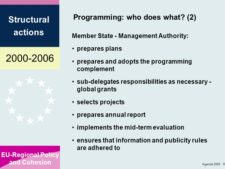 Programming: who does what (2)
