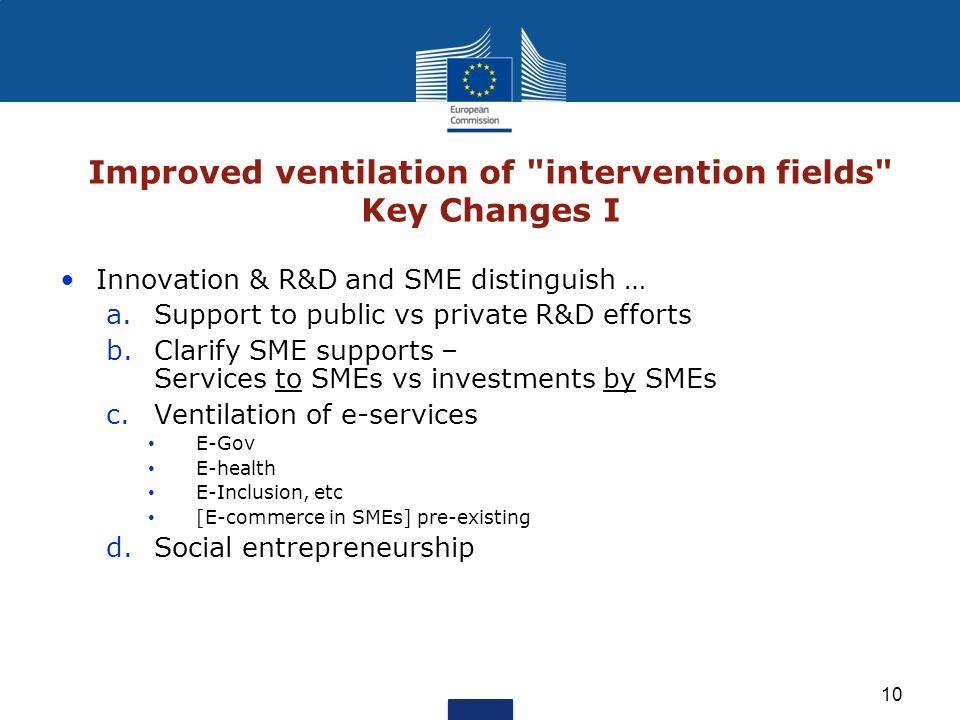 Improved ventilation of intervention fields Key Changes I