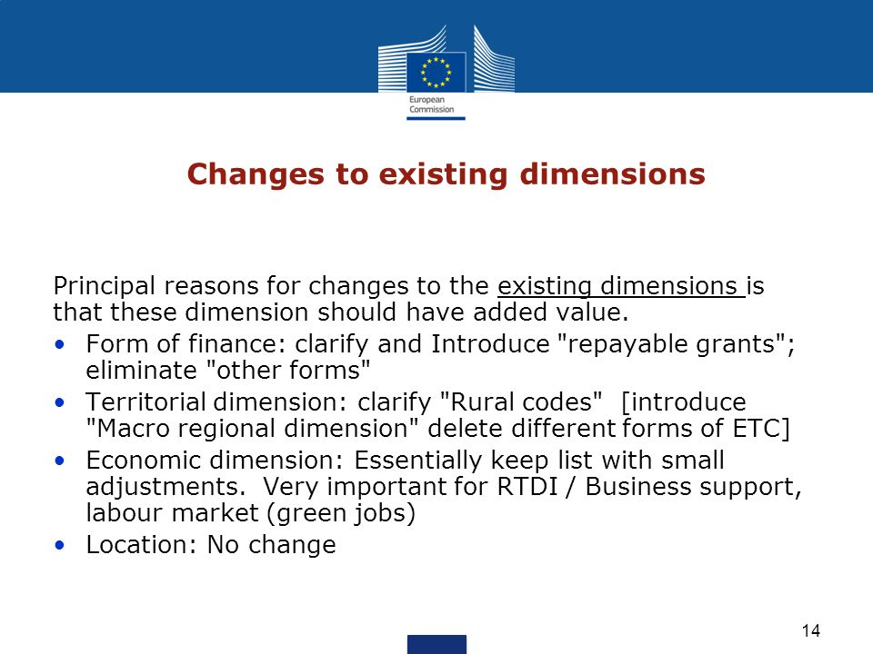 Changes to existing dimensions