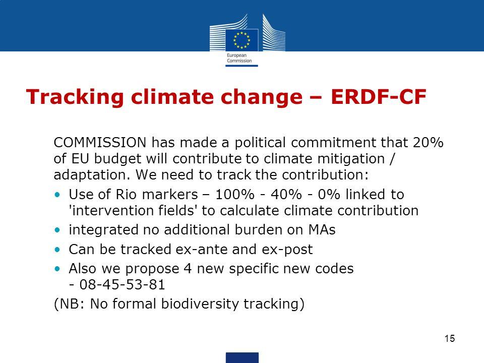 Tracking climate change – ERDF-CF