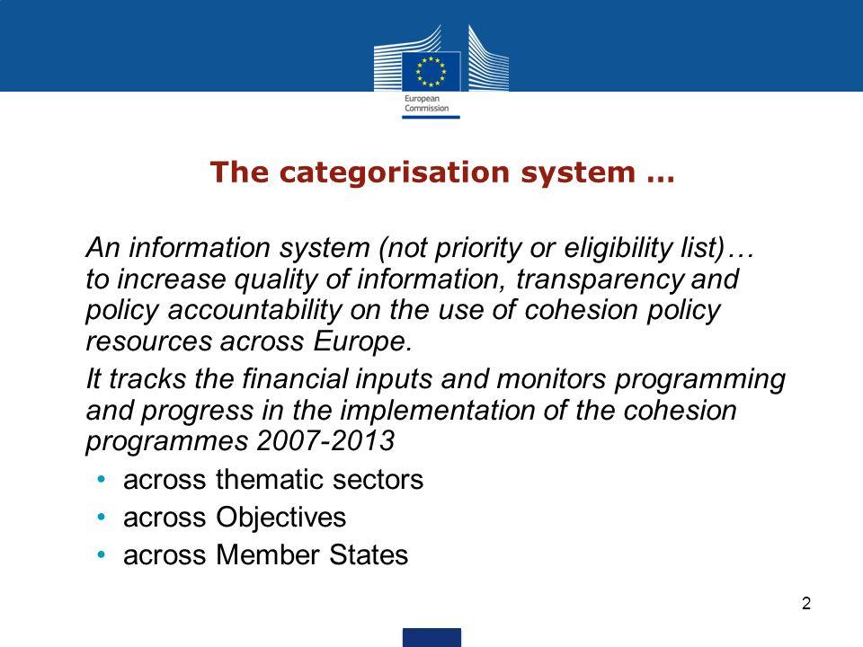 The categorisation system …