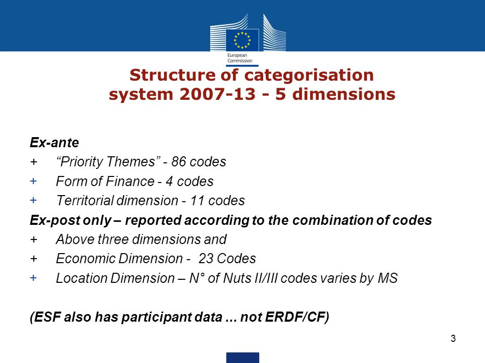Structure of categorisation system 2007-13 - 5 dimensions