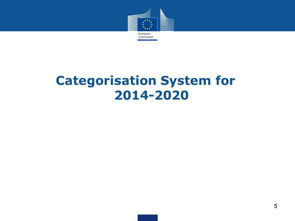 Categorisation System for 2014-2020