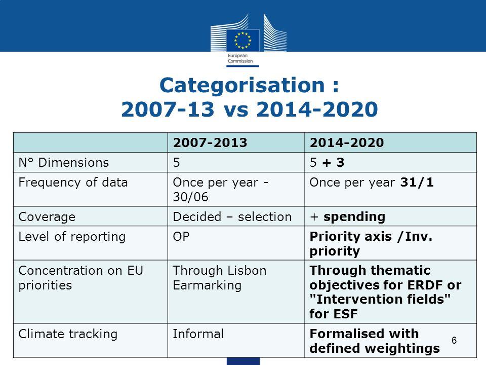 Categorisation : 2007-13 vs 2014-2020 2007-2013 2014-2020