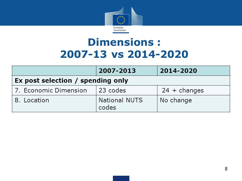 Dimensions : 2007-13 vs 2014-2020 2007-2013. 2014-2020. Ex post selection / spending only. Economic Dimension.