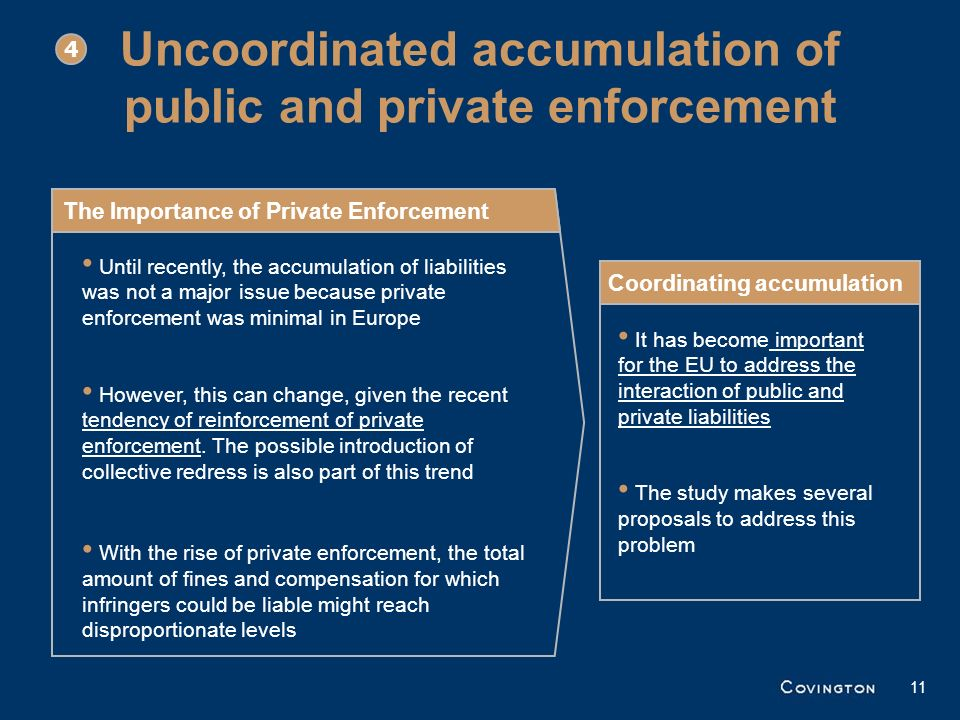 Uncoordinated accumulation of public and private enforcement