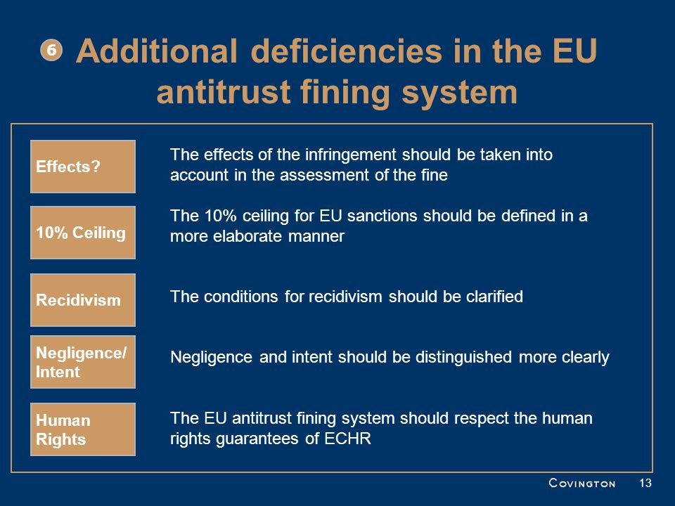 Additional deficiencies in the EU antitrust fining system