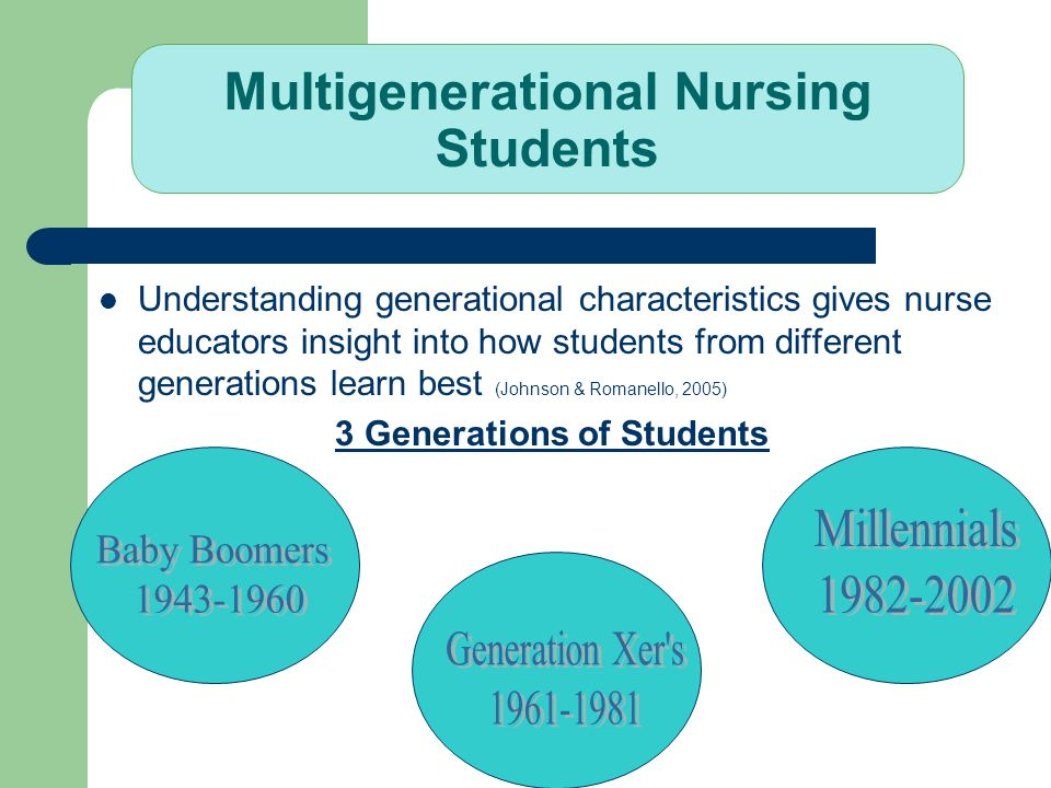 learning styles for student nurses Learning professional devlopment essay example - in this essay, i will discuss the process of learning, learning styles (ls) and the learning cycle to see if understanding them is valuable for student nurses.